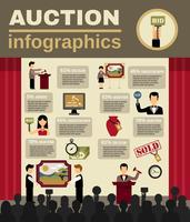 Auktionsinfografisk uppsättning