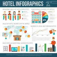hotell infographics set