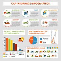 Bilförsäkring Infographics vektor