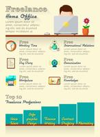 Freiberufliche Infografiken gesetzt