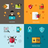 cybervirusuppsättning