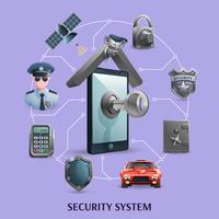 Säkerhetssystemets konceptuppsättning vektor