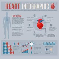 mänskliga hjärtinfographics vektor