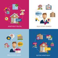 Fastighetsuppsättning