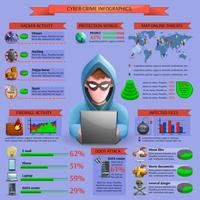 Hacker Cyber Activity Infographics vektor