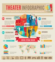 Theater Infografiken Set