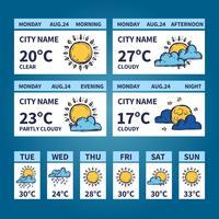 Wetter Widget-Skizze