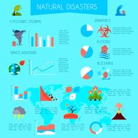 Infographic-Plakat der Naturkatastrophen