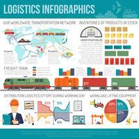 Internationellt logistikföretagets nätverksinfografikarta