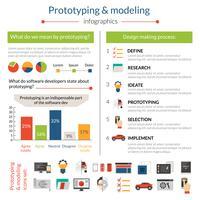 Prototyping och modellering Infographics vektor