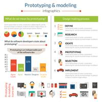 Prototyping und Modellierung von Infografiken vektor