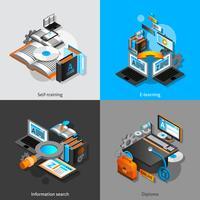E-learning isometrisk uppsättning