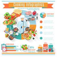 Infographic informatives Plakat des gesunden Kochens