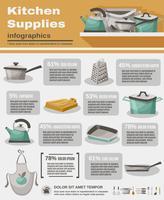 Küchenmaterial Infographik Set vektor