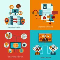 online utbildning uppsättning