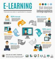 E-Learning-Infografiken-Set