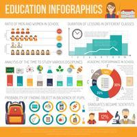 Bildung Infografiken Set vektor
