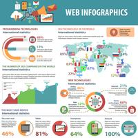 webbinfographics set