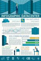Datencenter-Infografiken-Set vektor