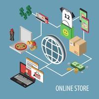Isometrisches Einkaufskonzept