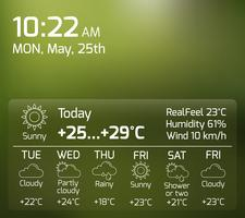 Wetter Widget Wohnung Konzept vektor