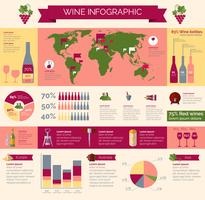 Vinproduktion och distribution infographic poster