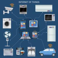 Internet av infografiska ikoner för saker