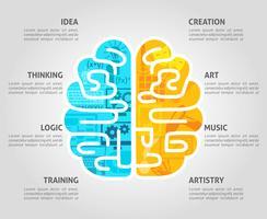 Gehirn Konzept flach