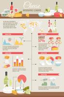 Käse flach Infographik Set