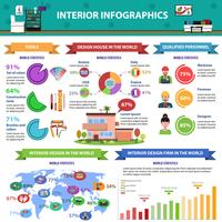 Inredning Infographics Set