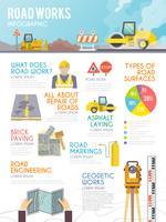 Straßenarbeiter Infografiken vektor