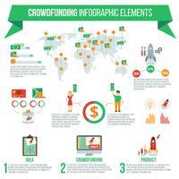 Crowdfunding-Infographik-Set