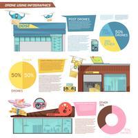 Använda Drone Infographics