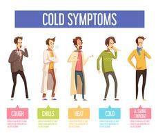 Grippe-Erkältungssymptome flaches Infographik-Plakat