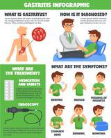 Diagnose von Gastritis inforgaphics