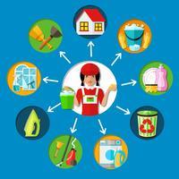 housemaid rengöringstjänst koncept vektor