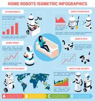 Startseite Roboter Infografiken Isometrisches Layout vektor