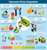 Isometrische Infografiken für Depressionsstress