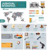 Kriminal- och civilrätt Flat Infographic Poster
