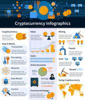 Virtuelle Währungsinfografiken vektor