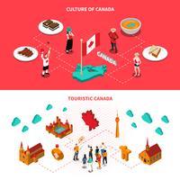 Touristische Anziehungskräfte horizontale isometrische Fahnen Kanadas