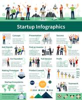 Framgångsrikt startkoncept Flat Infographic Poster