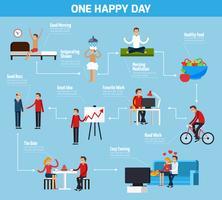 Ein Happy Day-Flussdiagramm vektor