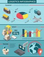 Logistik Infographik Set
