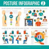 Haltung Infografiken Layout
