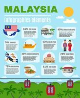 Malaskisk kultur Infographic Elements Poster vektor