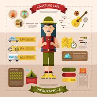 Wandern von Camping Infograkhic Flat Banner vektor