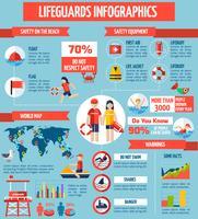 Rettungsschwimmer und Safety Flat InfographicPposter