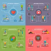 Konzept der Physiotherapie-Rehabilitation 2x2
