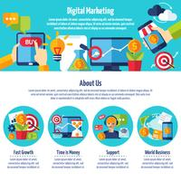 Digital Marketing webbplats